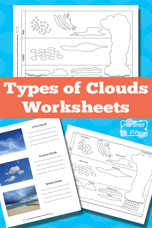 Types of Clouds Worksheets Itsy Bitsy Fun – Clouds Worksheet