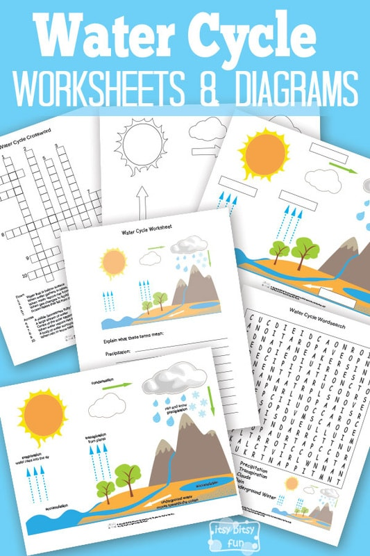 free printable water cycle worksheets diagrams itsy bitsy fun. Black Bedroom Furniture Sets. Home Design Ideas